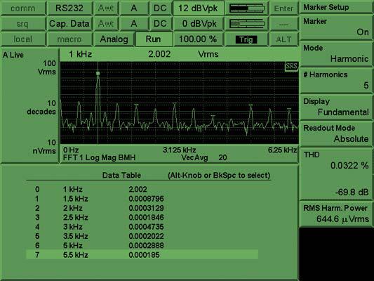 Dynamic Signal Analyzer - SR785